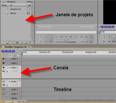 Adobe Premiere PRO 2.0 - Interface