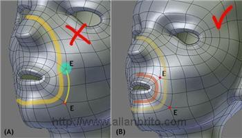Topologia em 3D
