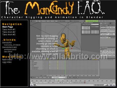The Mancandy FAQ Interface