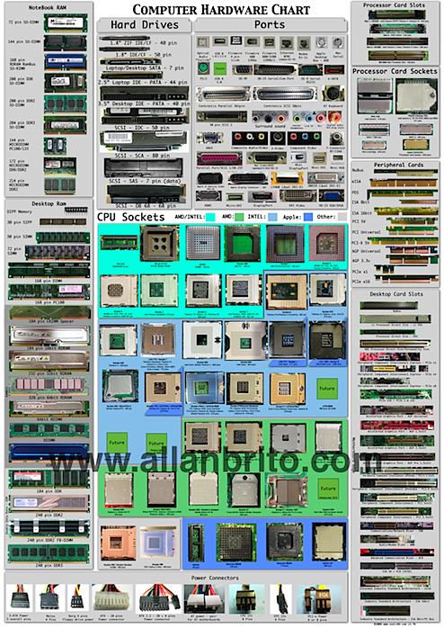 tabela-tipos-conexao-computacao-grafica.png