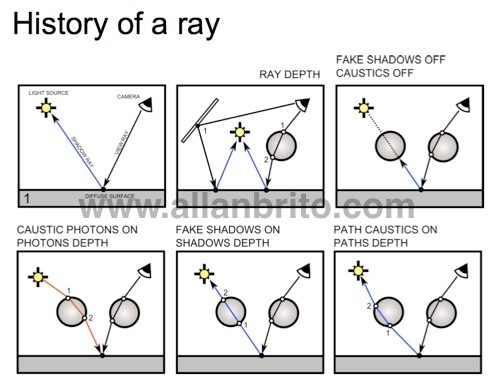 material-gratuito-teoria-computacao-grafica-3d-yafaray.jpg