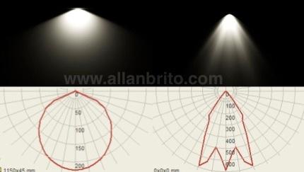 guia-render-luzes-ies-indigo-renderer.jpg