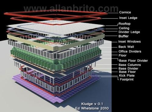 autodesk-maya-script-maquetes-edificacoes.jpg