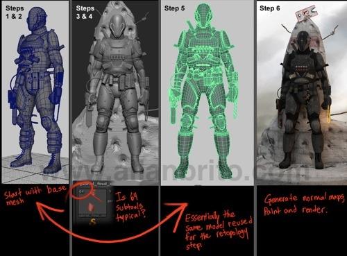 modelagem-processo-personagem.jpg