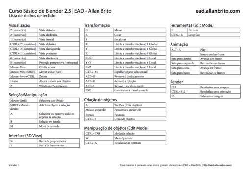 Tabela-Blender-Atalhos.png