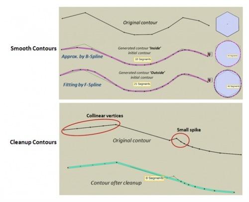 Plugin gratuito para manipular curvas no SketchUp