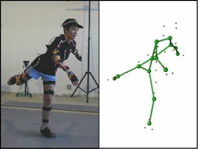 Conheça os diferentes tipos de captura de movimento para animação e jogos