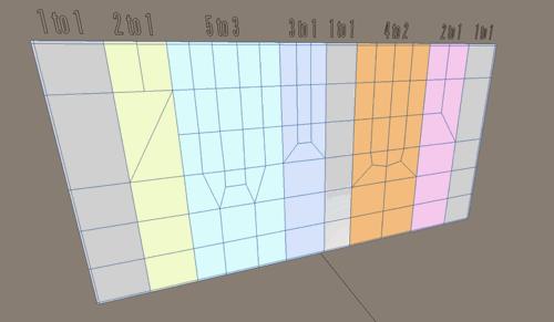 Controle de malhas 3d em modelagem poligonal