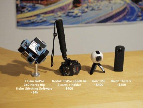 câmeras 360