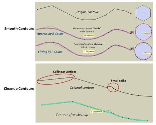 Modelagem com SketchUp: Plugin gratuito para curvas