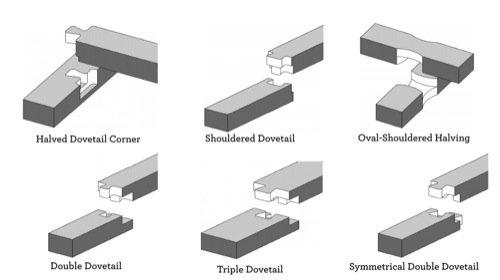 Design de móveis: 50 perfis de encaixe para madeira